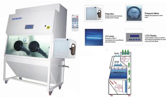 Cabina de Seguridad Biológica Clase III. Marca Dauerhaft, modelo BSC ...